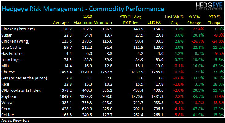 WEEKLY COMMODITY MONITOR - commod 914