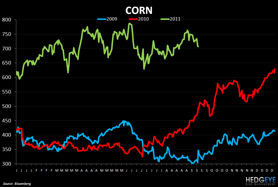 WEEKLY COMMODITY MONITOR - corn 914