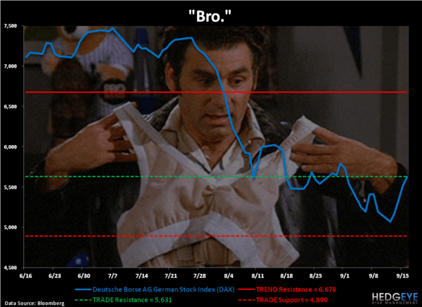 CHART OF THE DAY: Let It Flow, Bro - Chart of the Day