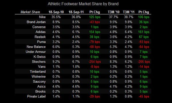 Solid Athletic Trends - fw share