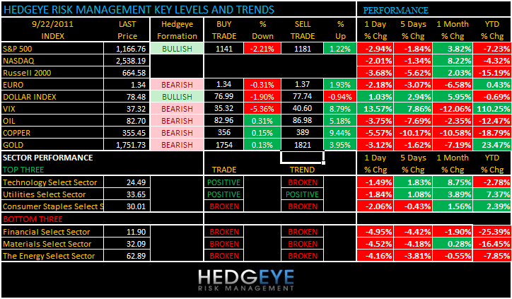 THE HEDGEYE DAILY OUTLOOK - hrmsv