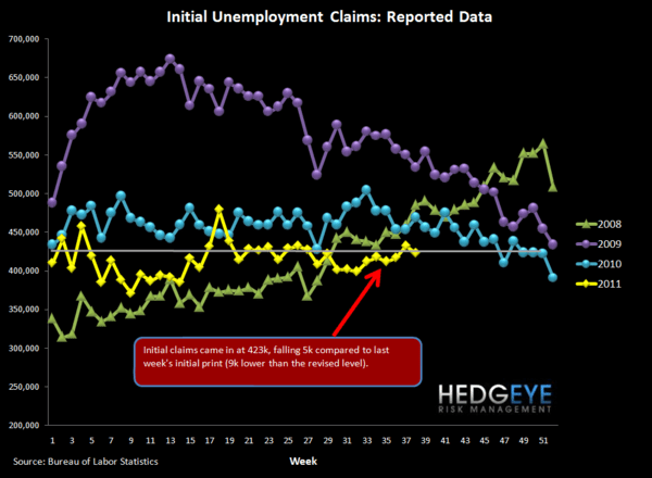 JOBLESS CLAIMS RESILIENT (FOR NOW) IN THE FACE OF INCREDIBLE VOLATILITY - raw