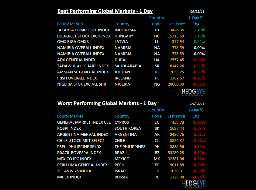 THE HEDGEYE DAILY OUTLOOK - bpgm1