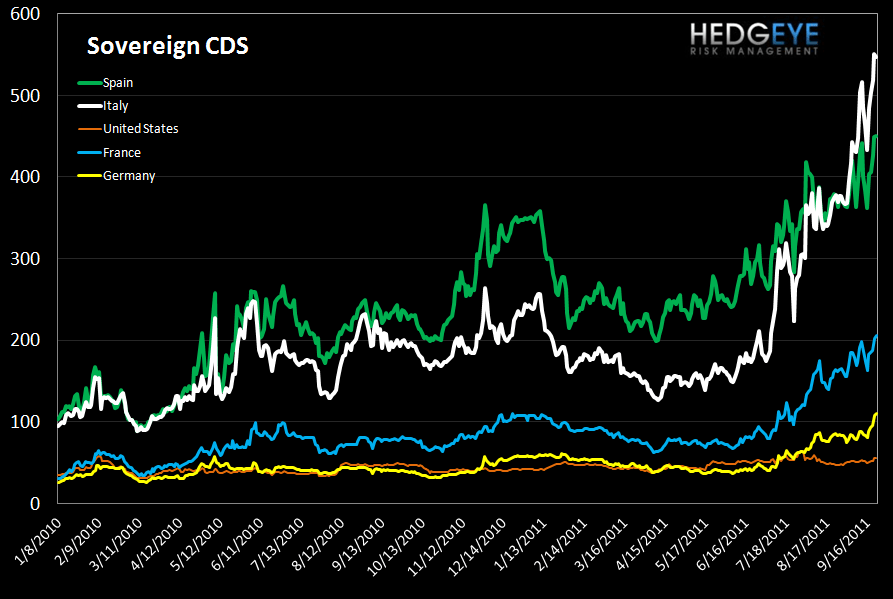 MONDAY MORNING RISK MONITOR: RISK CONTINUES TO GROW - Sovereign CDS 2