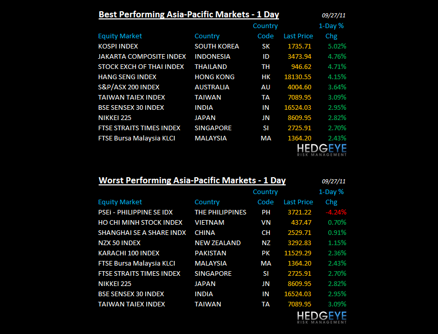 THE HEDGEYE DAILY OUTLOOK - bpam1