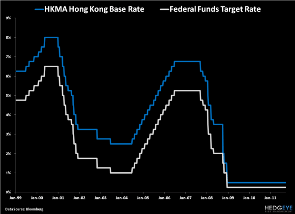 Shorting Hong Kong Equities – Trade Update - 1