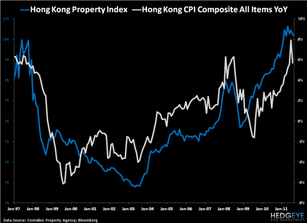Shorting Hong Kong Equities – Trade Update - 2
