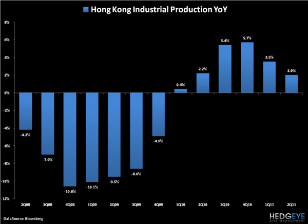 Shorting Hong Kong Equities – Trade Update - 3