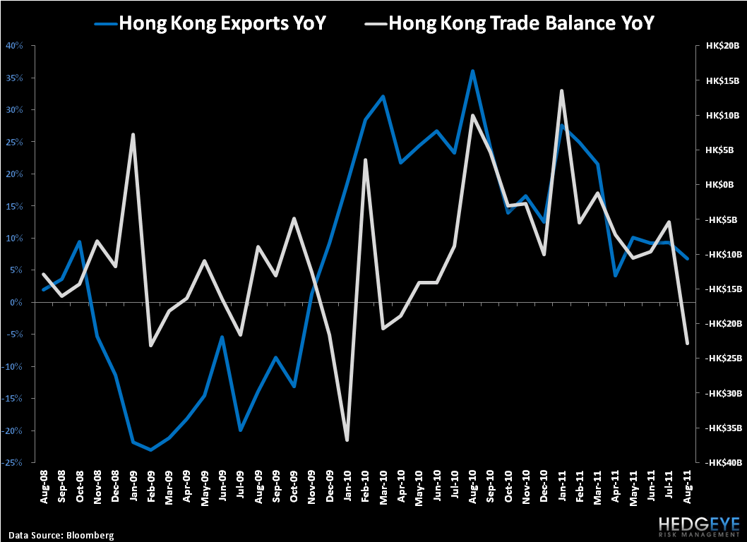 Shorting Hong Kong Equities – Trade Update - 4