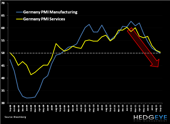 German Pain by the Charts - 1. pmi