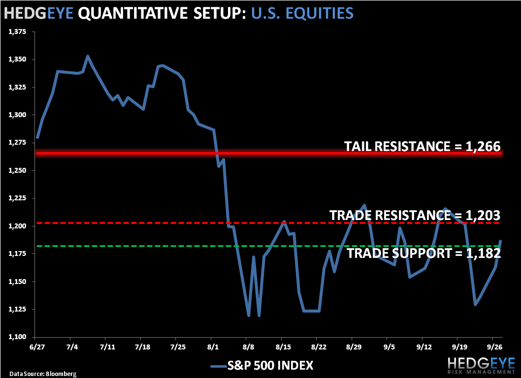 No Rush: SP500 Levels, Refreshed - SPX