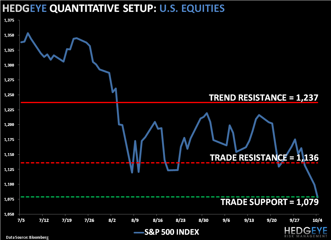 Short Covering Opportunity: SP500 Levels, Refreshed  - SPX