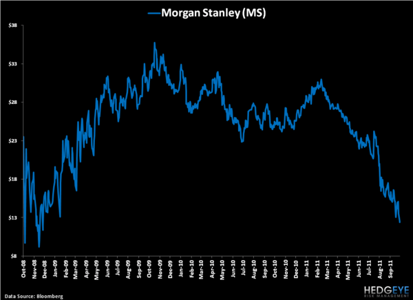 The Dexia Domino & The Run On Morgan Stanley - 1