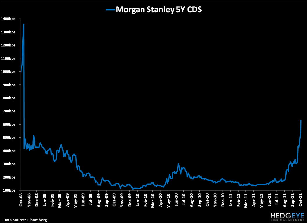 The Dexia Domino & The Run On Morgan Stanley - 2