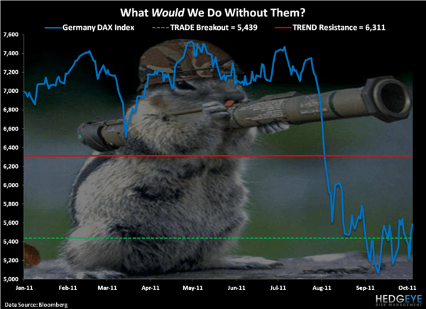 Barroso's Bazooka - Chart of the Day