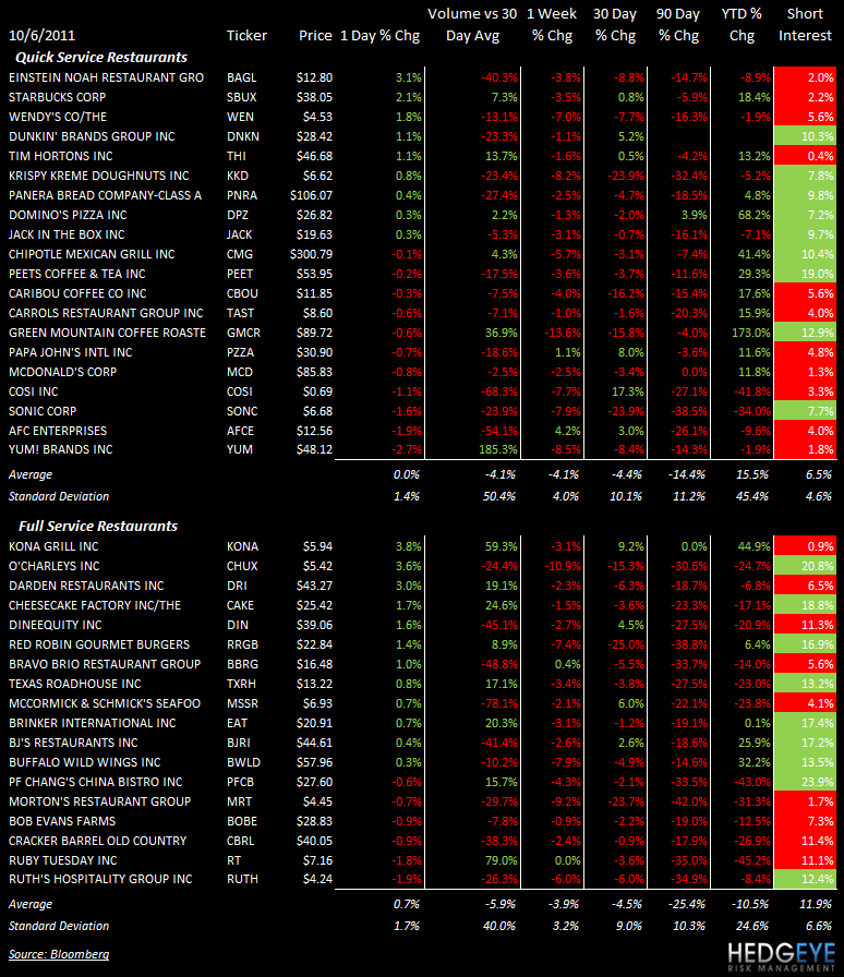 THE HBM: CMG, RT, PFCB - stocks 106