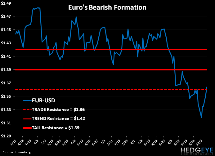 European Risk Monitor: Big Bazooka Cometh - 1. EURBEAR