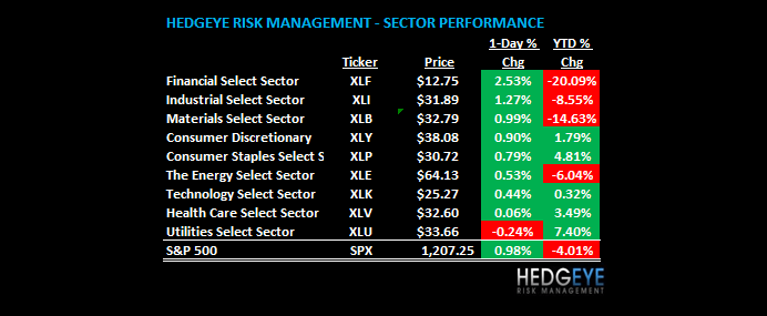 THE HEDGEYE DAILY OUTLOOK - hrmsp