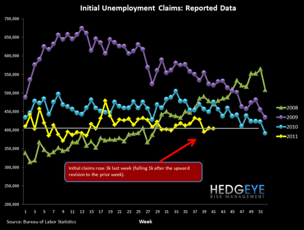 JOBLESS CLAIMS RESILIENCE SEEMS UNSUSTAINABLE - raw