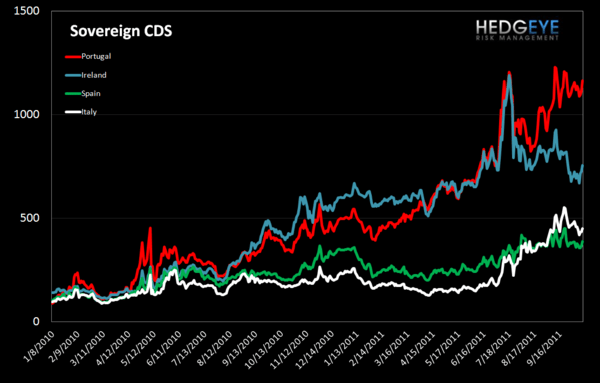 MONDAY MORNING RISK MONITOR: BANK SWAPS TIGHTEN WHILE SOVEREIGN CDS WIDENS - Sovereign CDS  1