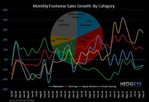 FW: Growth in Tact - monthly fw chart 4