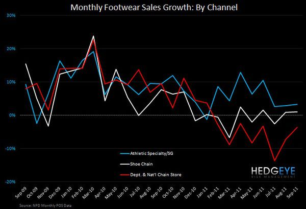 FW: Growth in Tact - monthly fw chart 6