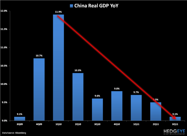 Putting China into Perspective - 1