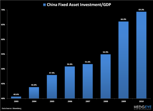 Putting China into Perspective - 4