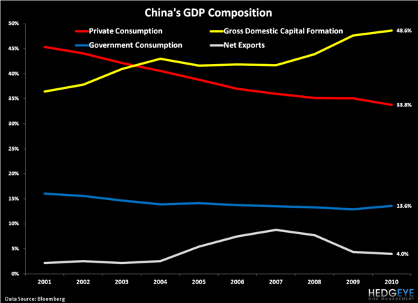 Putting China into Perspective - 5