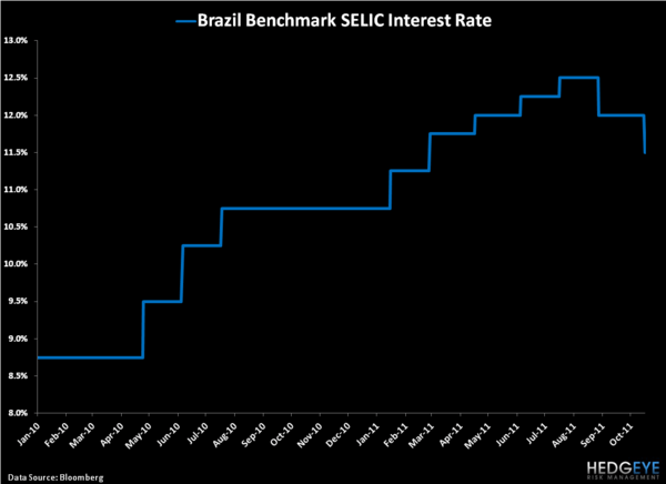 Brazil: A Case Study in Sticky Stagflation - 1