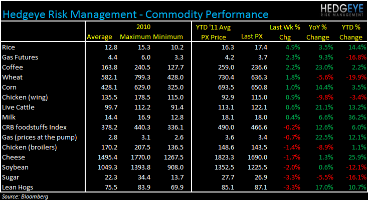 WEEKLY COMMODITY CHARTBOOK - commod 1025