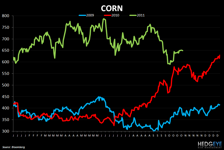 WEEKLY COMMODITY CHARTBOOK - corn 10 25
