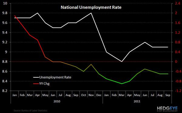 Retail: Here Come the Holidays - unemployment 10 31 11
