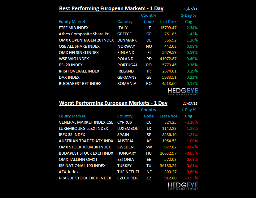 THE HEDGEYE DAILY OUTLOOK - bpem1
