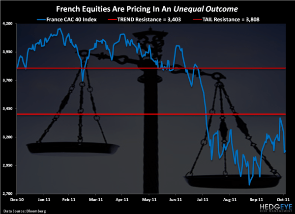 Unequal Outcomes - Chart of the Day