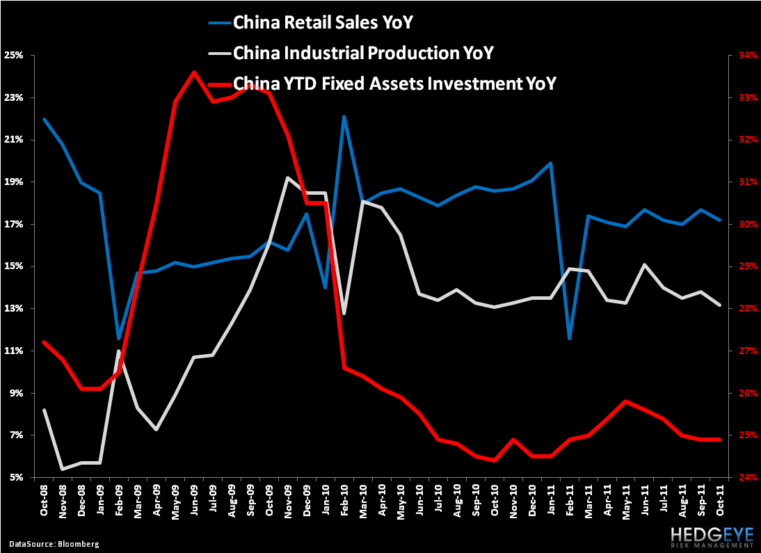 Don't Get Juked By Chinese Inflation Data - 1