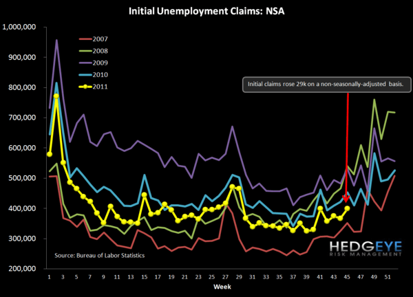 JOSHUA STEINER: A SEASONAL PATTERN IN CLAIMS? - NSA chart