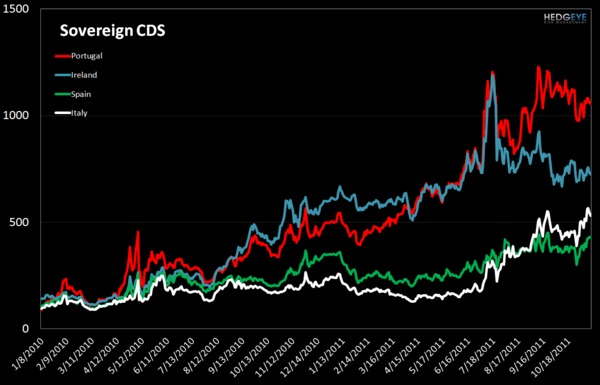 MONDAY MORNING RISK MONITOR: THE RELENTLESS RISE OF THE TED SPREAD  - Sovereign CDS 1