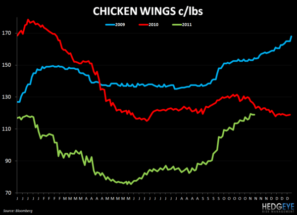 BWLD: PARTY'S (ALMOST) OVER - chicken wings 1116