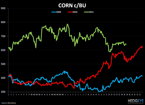 WEEKLY COMMODITY CHARTBOOK - corn 1116