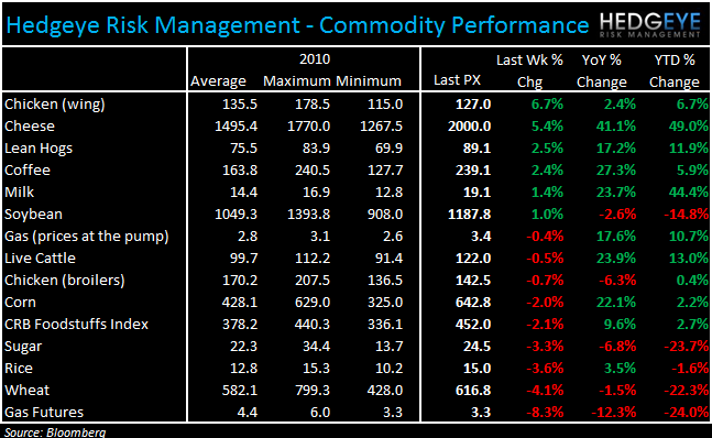 WEEKLY COMMODITY CHARTBOOK - levels 1116