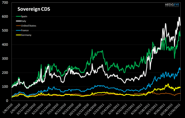 MONDAY MORNING RISK MONITOR: TED SPREAD MAKES NEW HIGHS WHILE EU SOV DEBT FALLS FURTHER - Sovereign CDS 2