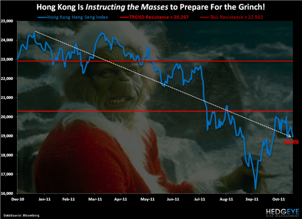 Instructing The Masses - Chart of the Day
