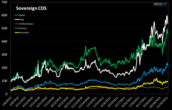European Risk Monitor: Treading Water Won't Save the Eurozone - 1. cds b