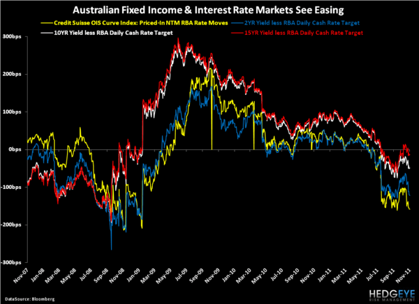 Covering the Aussie Dollar – We'll Be Back - 1