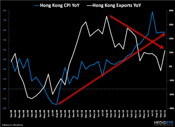 Trade Update: Covering Hong Kong - 2