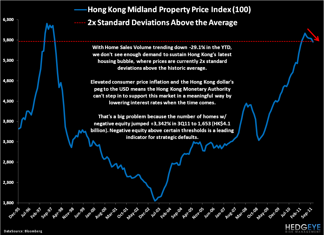 Trade Update: Covering Hong Kong - 3