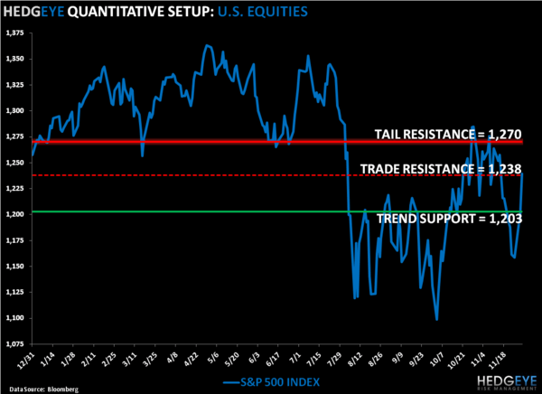Short Selling Opportunity: SP500 Levels, Refreshed - SPX