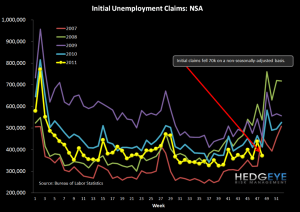 WEEKLY JOBLESS CLAIMS REVERSE - NSA chart