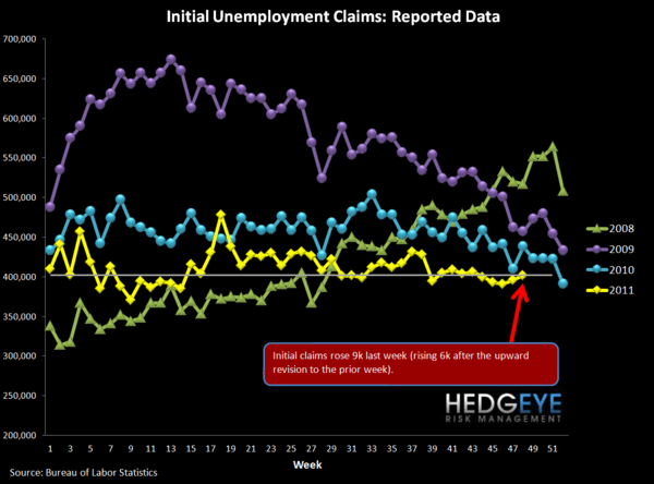 WEEKLY JOBLESS CLAIMS REVERSE - Raw 2